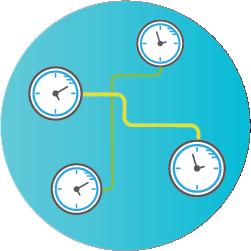 Rotas com relógios