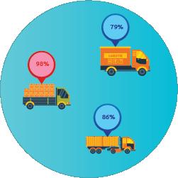 Caminhões com cargas