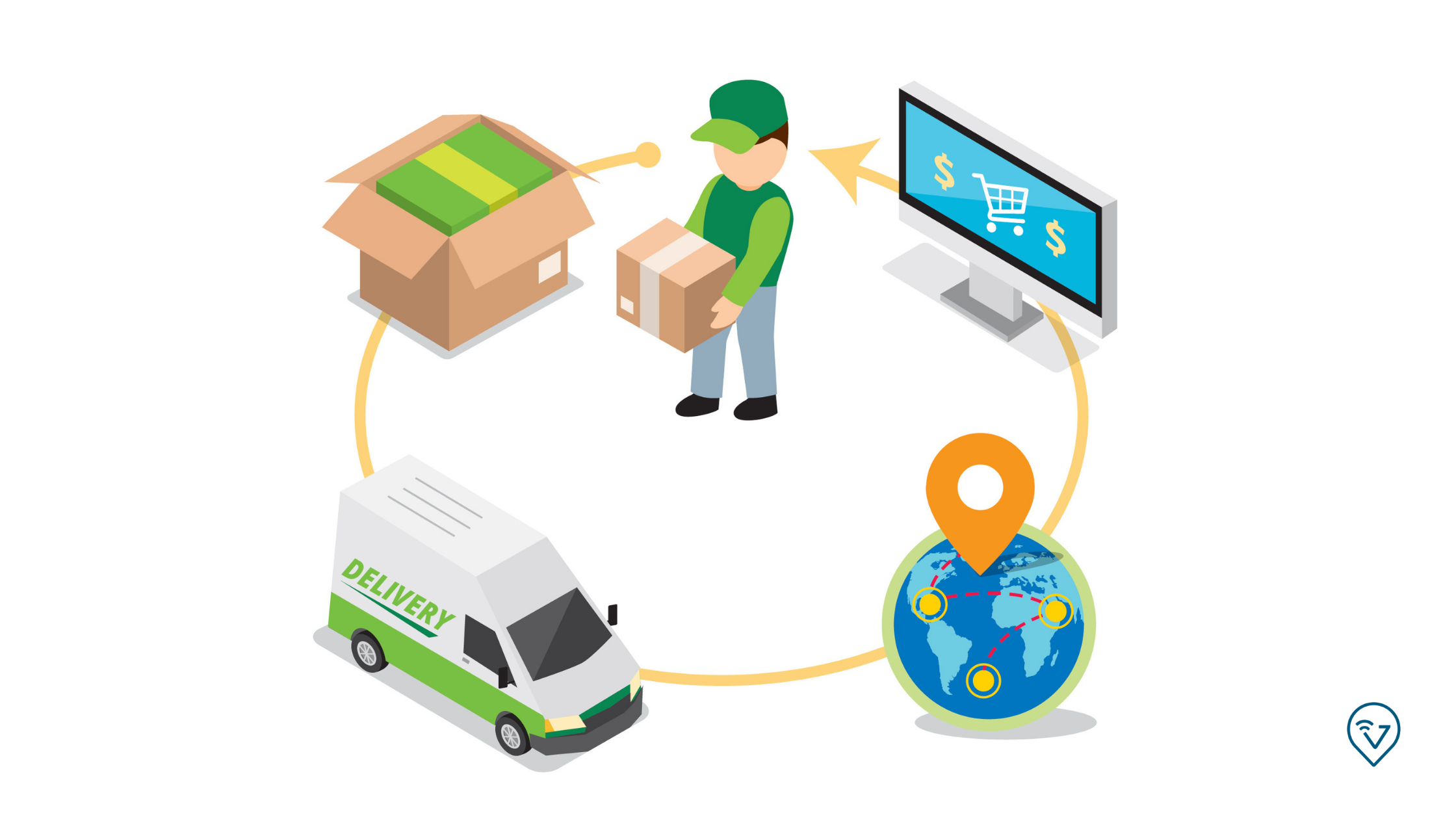 Como fazer uma gestão de entregas eficiente?