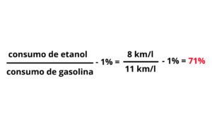 gasolina x etanol